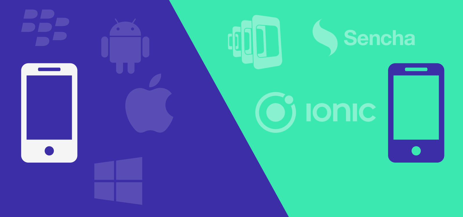 best mobile app development company in USA,mobile app,Native Apps,Hybrid Apps,mobile app development services